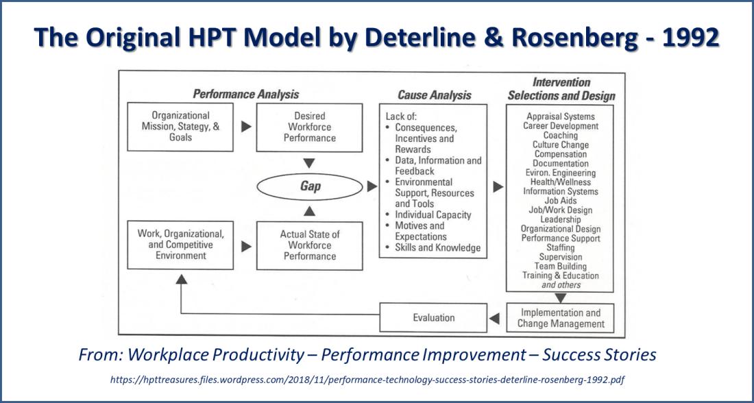 Original HPT Model - 1992.png