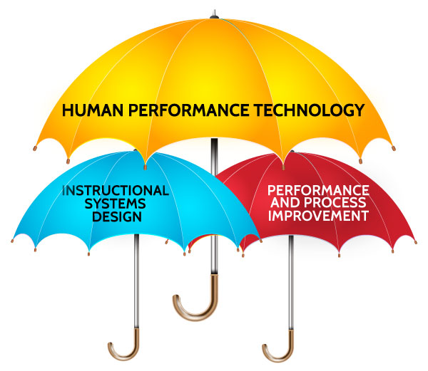 A golden umbrella labelled Human Performance Technology covers a blue Instructional Systems Design umbrella and a red Performance and Process Improvement umbrella.
